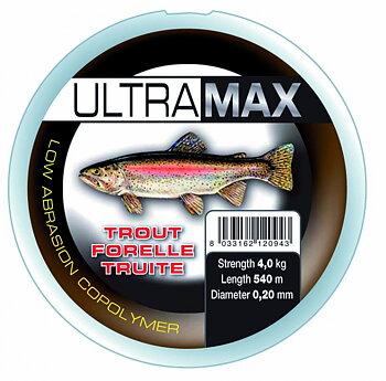 Okuma Ultramax 2oz Trout